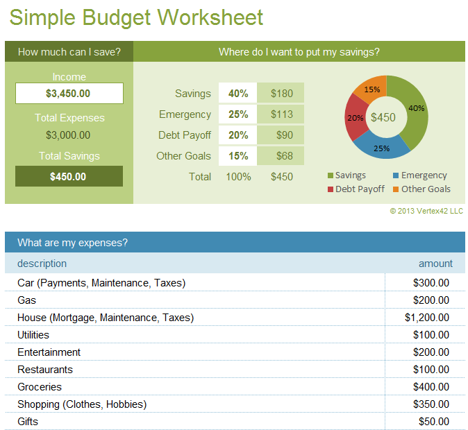 Try Our Free Budget Template #Budget #DIY #Frugal #Savings