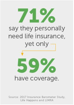 Review your life insurance needs