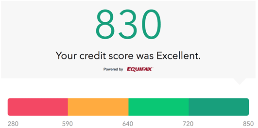 How to get free credit score
